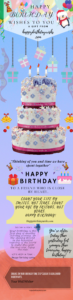Happy Birthday Wishes For Everyone