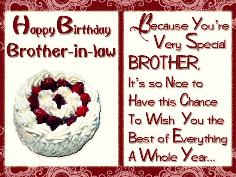 Happy Birthday Wishes For Brother-in-Law