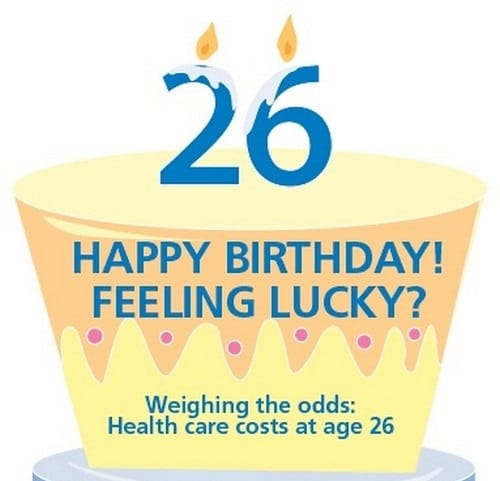Happy 26th Birthday wishes for Son